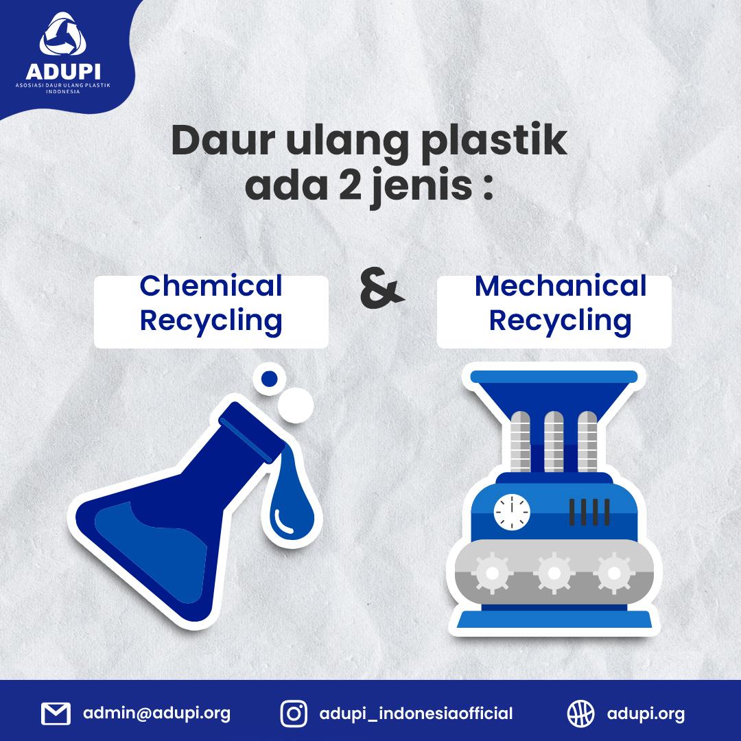 Berdasarkan prosesnya, daur ulang plastik dapat dikategorikan ke dalam chemical recycling (daur ulang kimiawi) dan mechanical recycling(daur ulang mekanik).